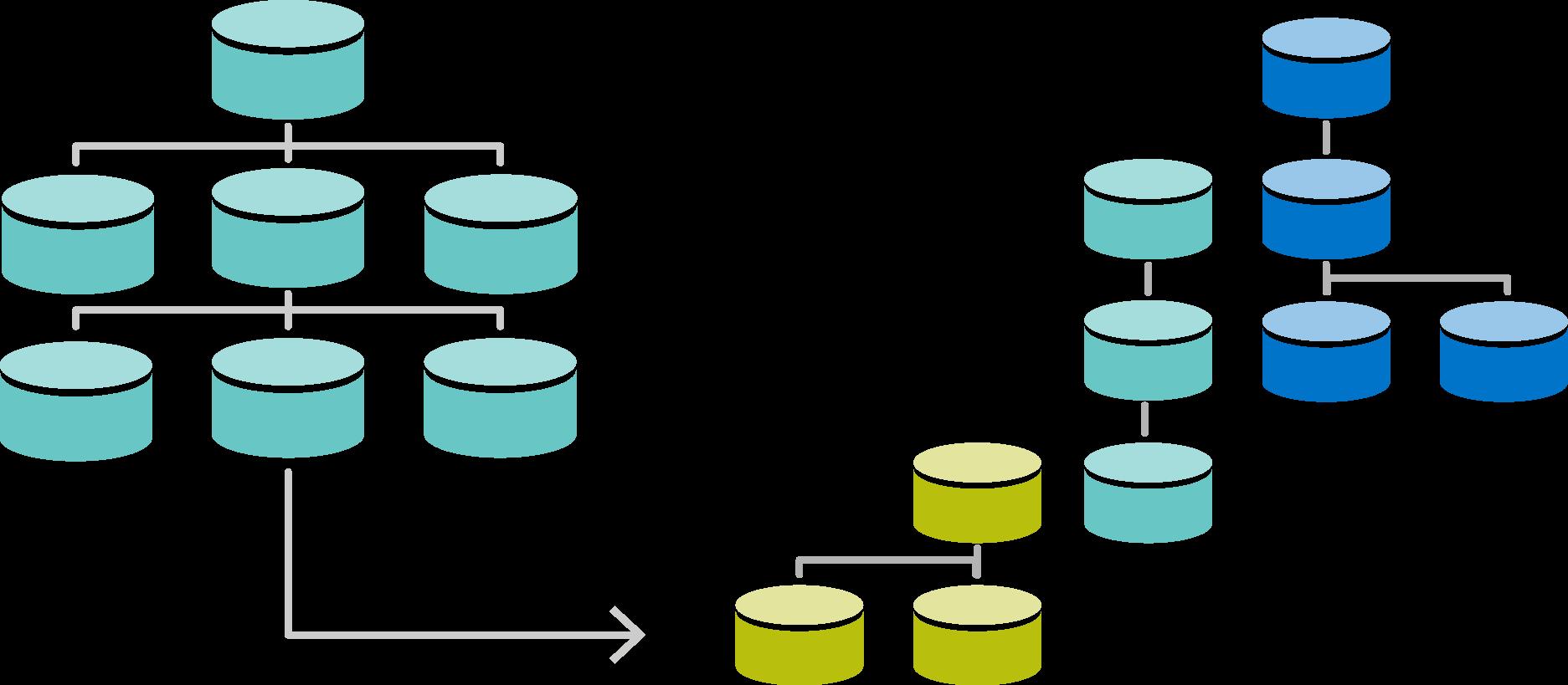 xDatatest Chart